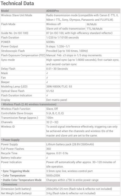 godox-ad600pro-specs.thumb.jpg.eb4906a7ee73bf5799b4f7a10a8a0e54.jpg