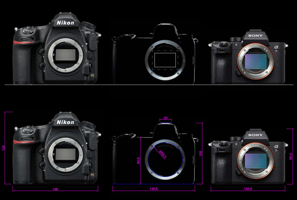 1078123908_Nikon-mirrorless-camera-dimensions--Michna.thumb.jpg.d8c3ff736ed7870b374ea01a432c8c8e.jpg