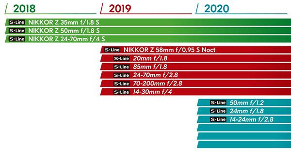 Nikon-Z6-7.jpg.71d3af3b761f7da705f0f1866215aeac.jpg
