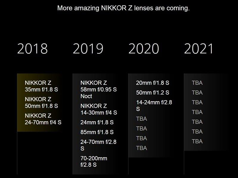 Updated-Nikon-Z-mirrorless-lens-roadmap.jpg.d339e071a31d1d371f7fa9986dcaa299.jpg