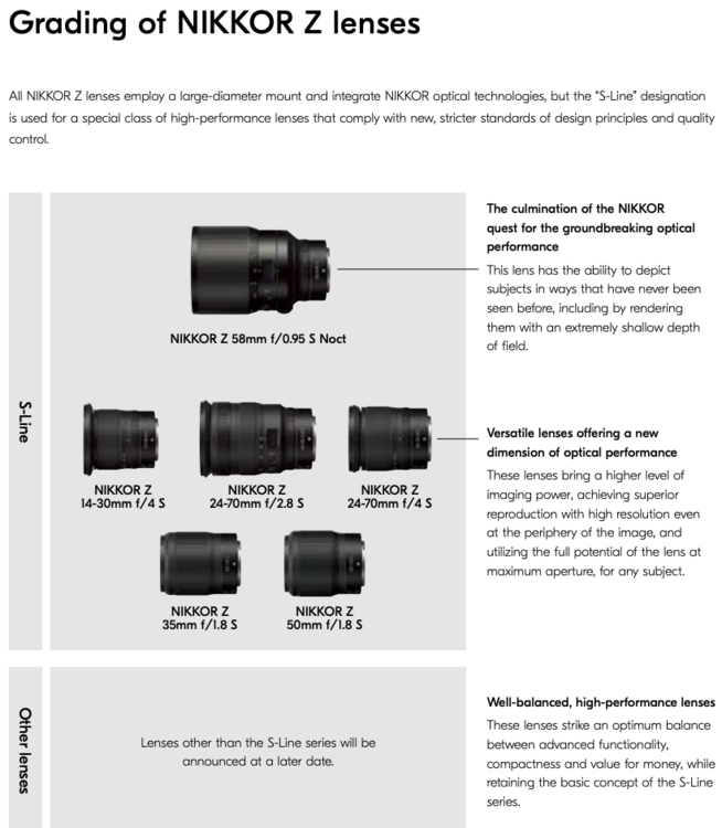 Nikon-will-release-cheaper-non-S-mirrorless-Z-lenses-in-the-future.thumb.png.e8ad2520b2f48d8910e6e7cc8a9313ac.png