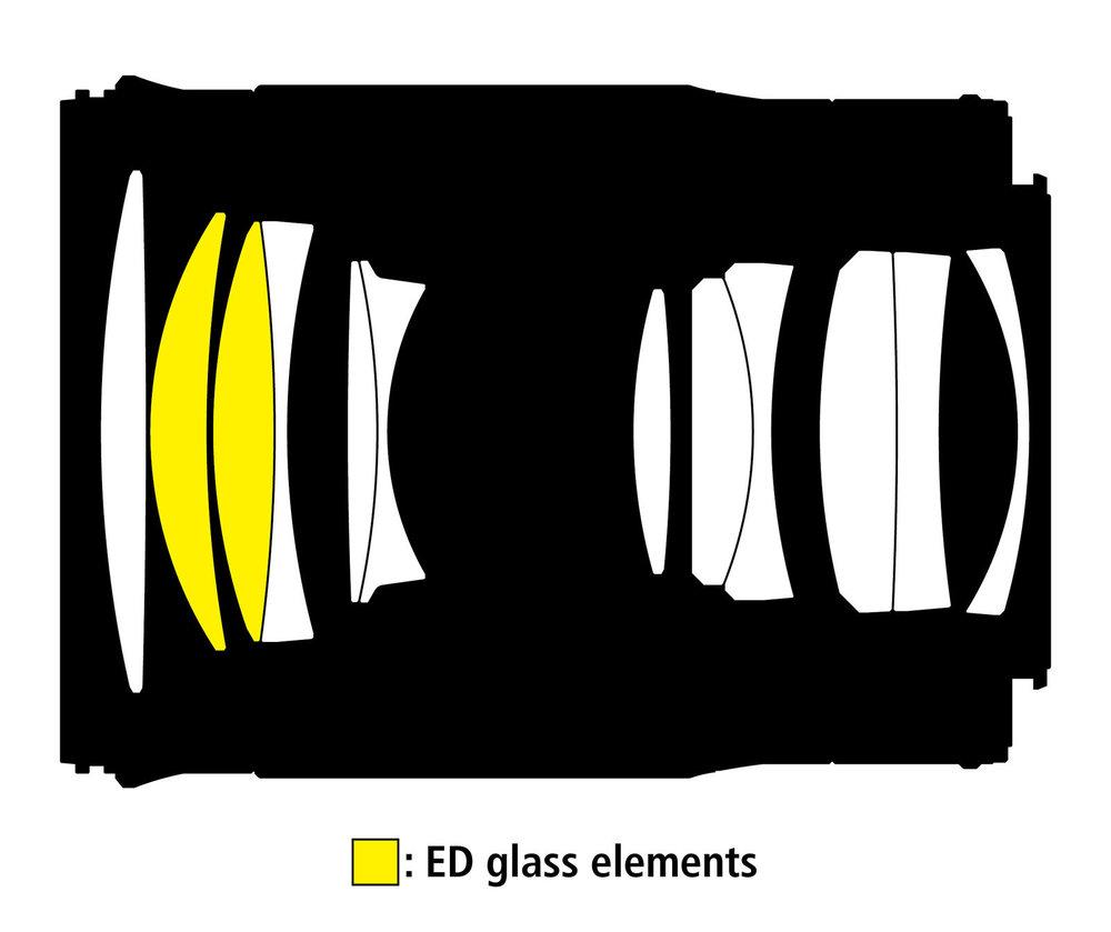 Nikon-Nikkor-Z-85mm-f1.8-S-lens-lens-design-diagram.thumb.jpg.de8ed7d7de62b5be46eecec62448fa69.jpg