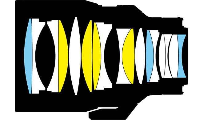 lensconstruction.png.33b3b09e1a5a261dc009aca99a7bb3b1.png