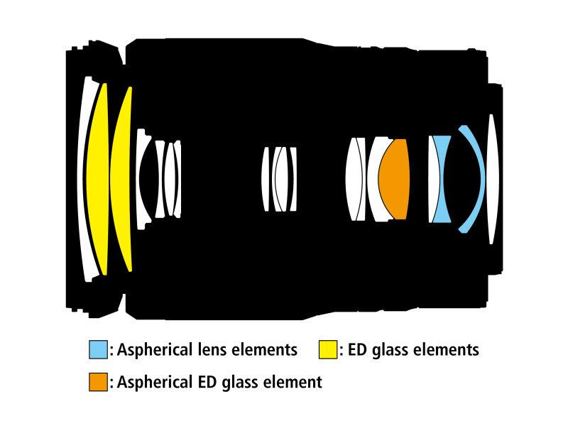 NIKKOR-Z-24-200mm-f4-6.3-VR-lens-design.jpg.3c49828eae6a527a977a95353345d890.jpg