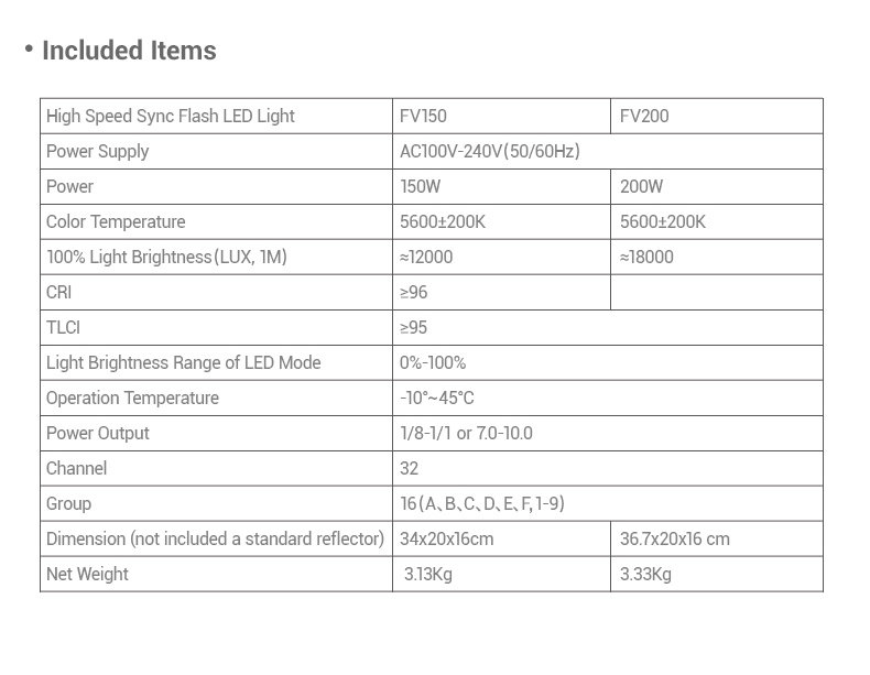 Products_Continuous_High_Speed_Sync_Flash_and_Continuous_Light_LED_FV150_10.jpg.59cb50e8e9356b2be025dc073fd7b58f.jpg