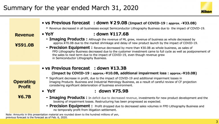 Nikon-financial-results-for-the-year-ended-March-2020-768x436.png.8f9d03b13f1cda57f0d4179bbd7110d6.png