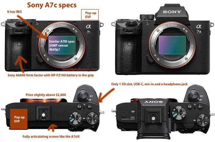 Sony-A7c-Kopie.jpg.eddbabc7d6a43e904a3bbd33c4dcb0cc.jpg