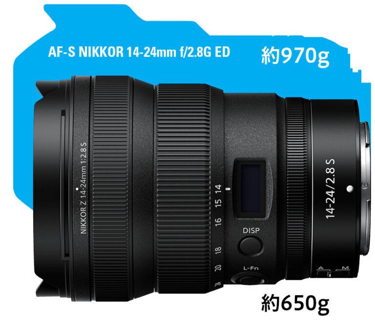 Nikkor-Z-50mm-f1.2-S-and-Z-14-24mm-f2.8-S-lenses-comparisons-2-768x656.jpg.bb4fa2ae546c52ea6f89b744d6798fc9.jpg.2b9fc6e1d577ad3344a42b7dd7315c9e.jpg