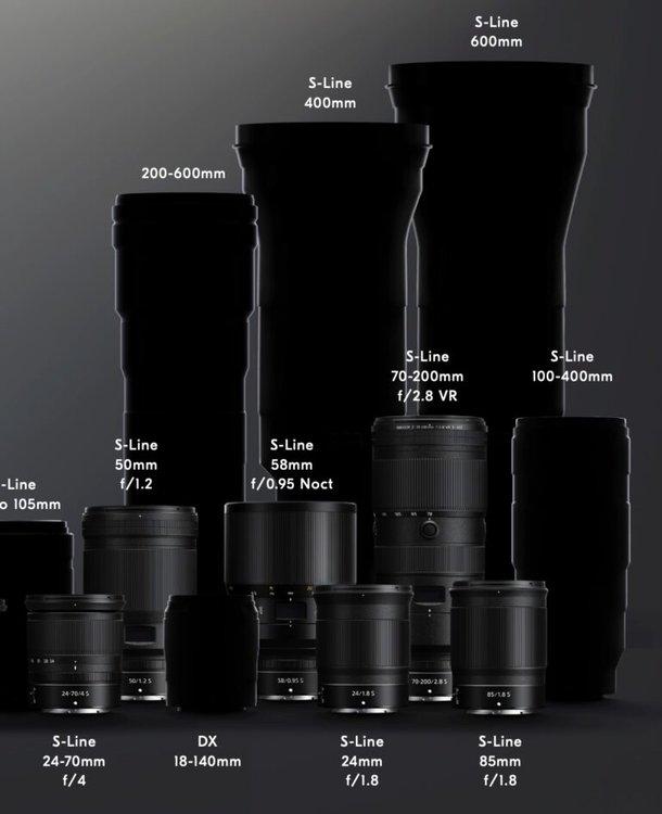 Nikon-Z-mirrorless-lens-roadmap4-768x943.jpg