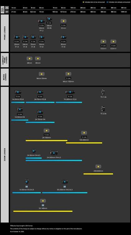 NIKKOR-Z-Lens-Lineup-Expansion.thumb.jpg.2d2ae832c6566f9cabf3113488b98348.jpg