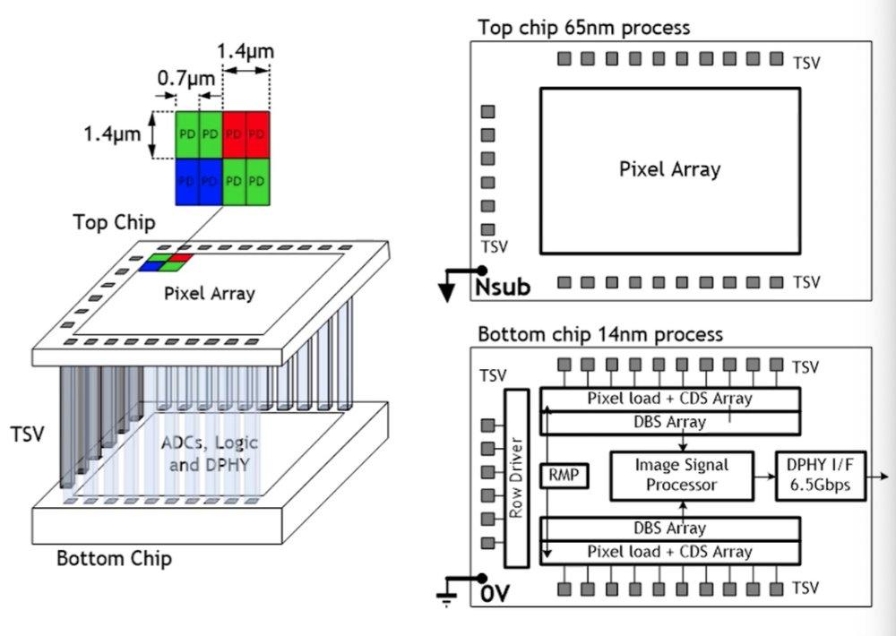 Samsung_Sensor_2.thumb.jpg.de3f17c9e669b143611d18f6aae7f6ba.jpg