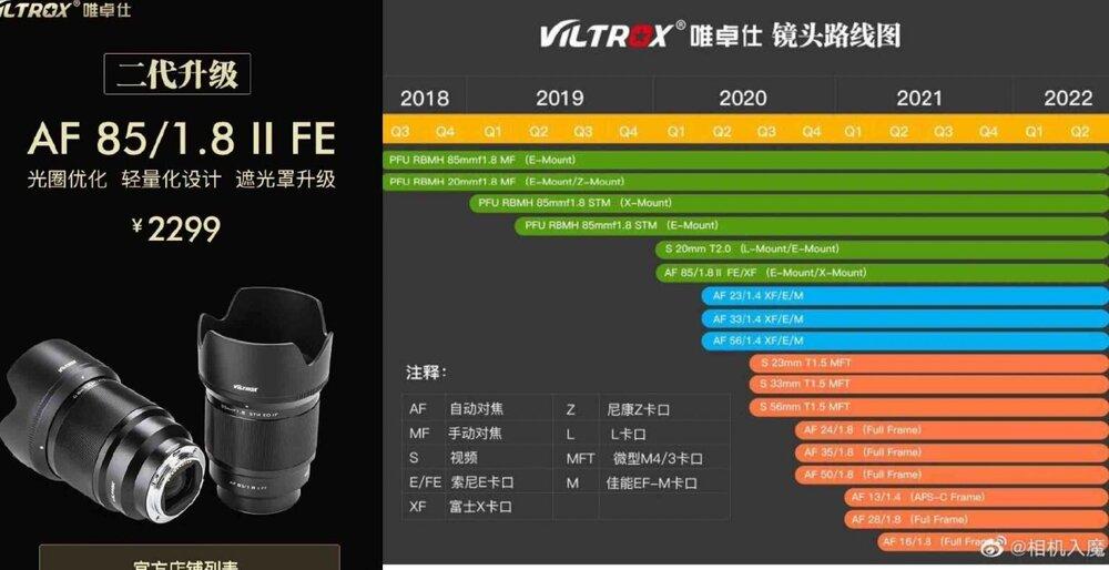 Viltrox-Roadmap-1536x791.thumb.jpg.20c0d855abdf160245d214bae3d0dc84.jpg